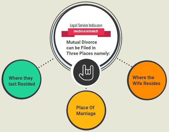 Mutual Consent Divorce Jurisdiction